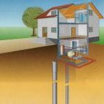Wasser/Wasser-Wärmepumpe